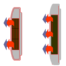 Cad Block of Radiators, Fan coil in dwg